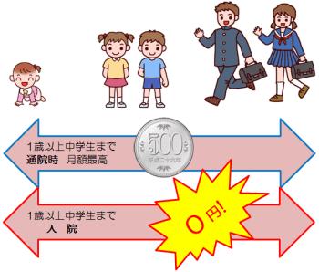 子ども医療費-min