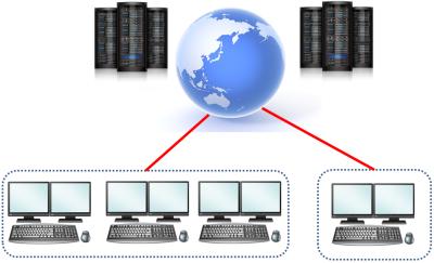 クラウドサーバ接続
