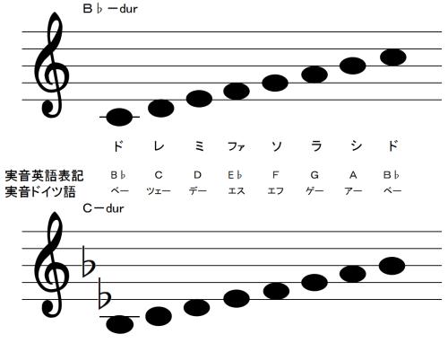 Bdur実音500-min