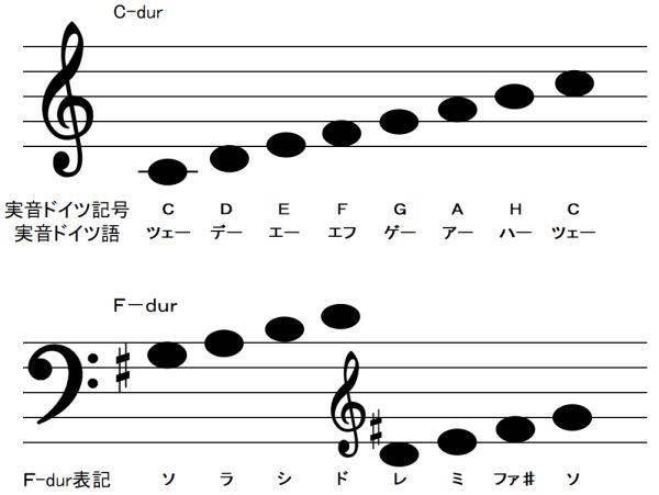 ホルンFdur実音ドレミ600-min