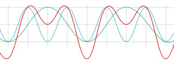 波の共振600-min